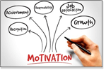 Motivation…The Key to a Successful Year