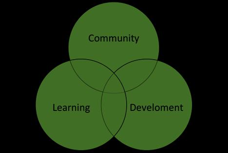 pacific_developmentchart